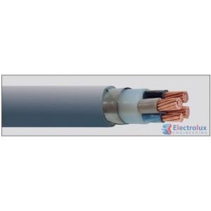 СВБТ 3x1.5+1 .6/1 kV